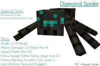 Mod Ore Spiders (2)