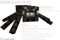 Mod Ore Spiders (7)